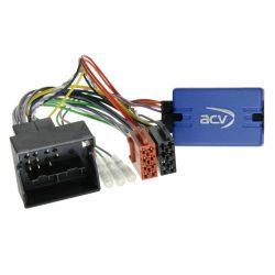 koda (2007-) kormánytávkapcsoló interface 42-SK-x03