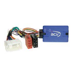 Suzuki kormánytávkapcsoló interface 42-SZ-x01