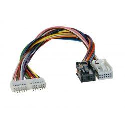 Átkötő kábel QuadLock PLUG & PLAY kábelkötegekhez