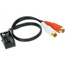 AUX-IN kábel VW MFD2(RNS2) - Skoda Nexus Navigation 16:9 CD gyári fejegységekhez 1424-01