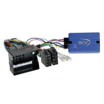 Ford kormánytávkapcsoló interface 42-FO-x03 (2007 utáni autókba)