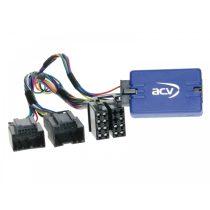 Chevrolet kormánytávkapcsoló interface 42-CV-x01