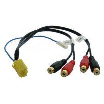 Mini ISO - RCA Aranyozott erősítő adapter kábel 552102 (4RCA)
