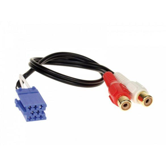 AUX-IN kábel 8 pólusú Mini-ISO csatlakozóval 552104