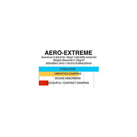 AERO-Extreme akusztikai csillapító anyag (500x625-1,3mm)