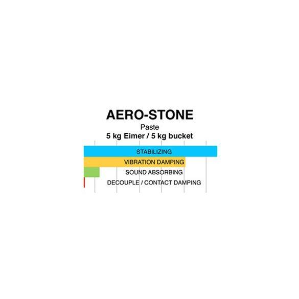 AERO-Stone akusztikai csillapító anyag (paszta)