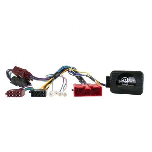 Kormánytávkapcsoló interface Mazda 6 2007-2009 CTSMZ001.2