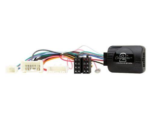 Kormánytávkapcsoló interface Renault 2013->2014 CTSRN009