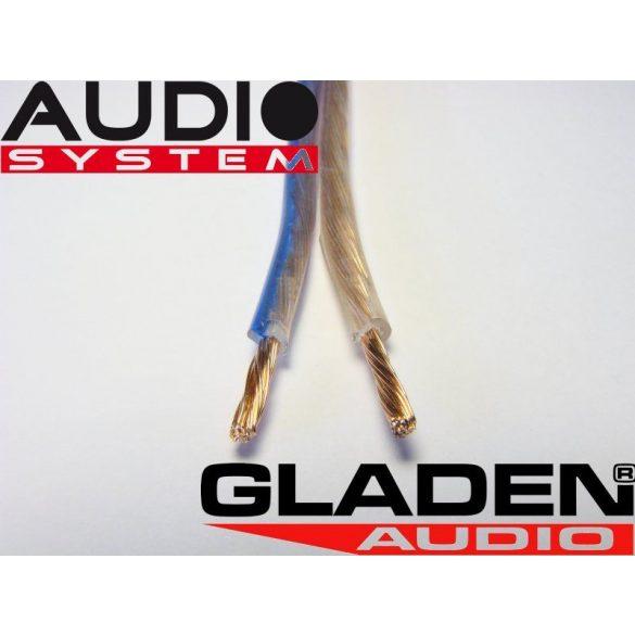 Hangszórókábel Audio System 2x1,5 mm2 GA 2x1,5