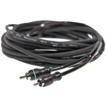 RCA kábel Gladen Audio CH-ECO 5,0 m