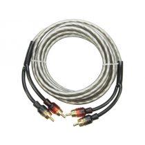 Audio System Z-EVO 3,0 RCA kábel 3,0m